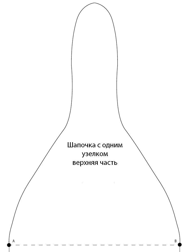 Выкройки трикотажных шапочек для новорожденных