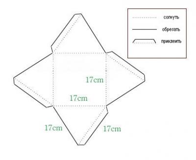 Схема подарочной новогодней коробки своими руками