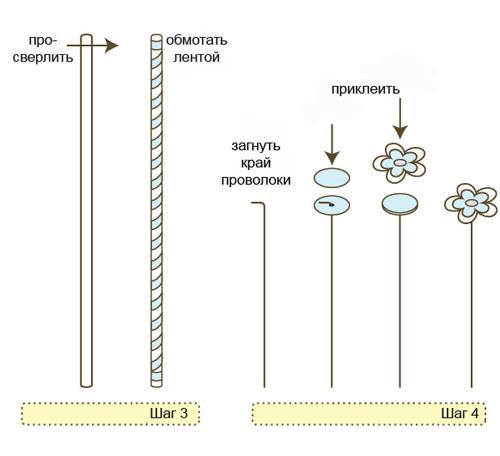 Как делать из бумаги вертушку  - шаги 3 и 4